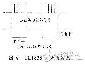 红外遥控密码锁电子电路设计详解 电路图天天读 169