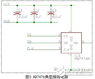 软件设计   温度巡检装置的软件以VHDL语言为基础,采样模块化的设计思路编程,分为液晶显示模块、AD采样模块、键盘输入模块、报警模块和PWM控制模块模块。图4给出了各模块之间的关系图。