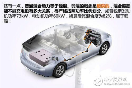 新能源汽车动力系统设计指南