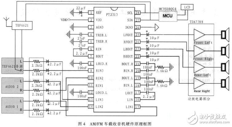 PT2313和TDA7388($1.9800)组成的音频处理和功率放大输出电路,