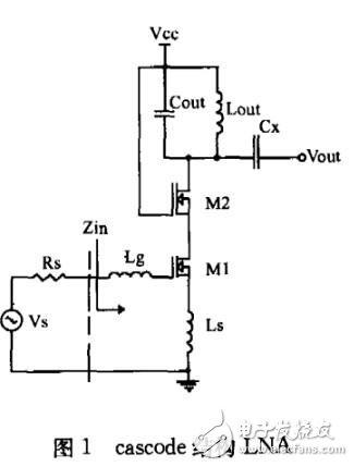 射频电子电路设计图集锦TOP8 —电路图天天读(135)