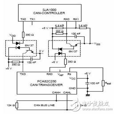 汽车辅助系统CAN总线接口电路设计 电路图天天读 38高清图片