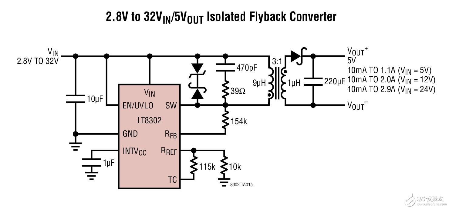 2.8V~32V输入/5V输出(2.9A)隔离反激式转换器电路图