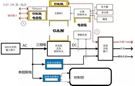电动汽车充电桩电路图
