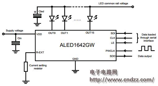 led显示的基本原理