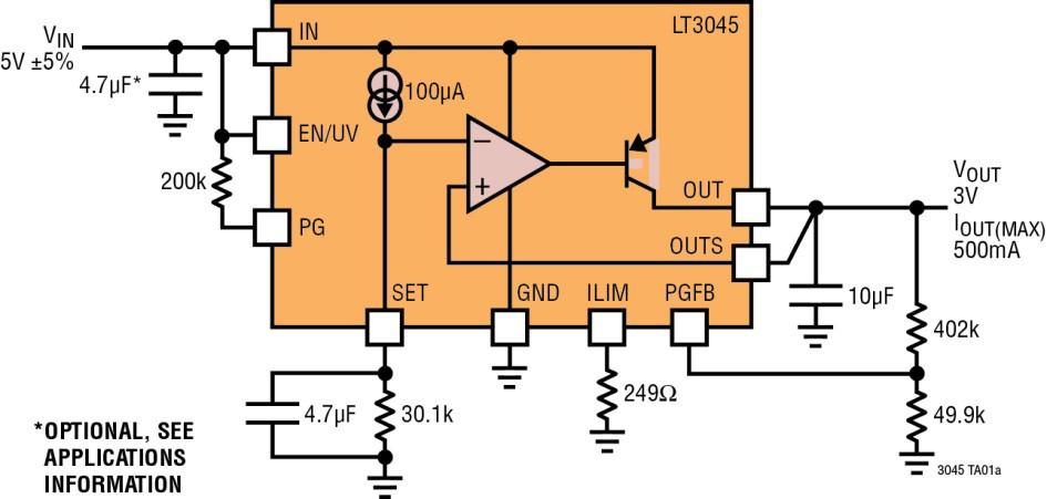 噪声敏感的应用要求采用超低噪声 LDO 稳压器