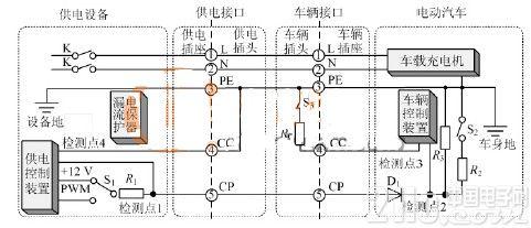 新能源汽车充电桩系统方案分享之设计原理