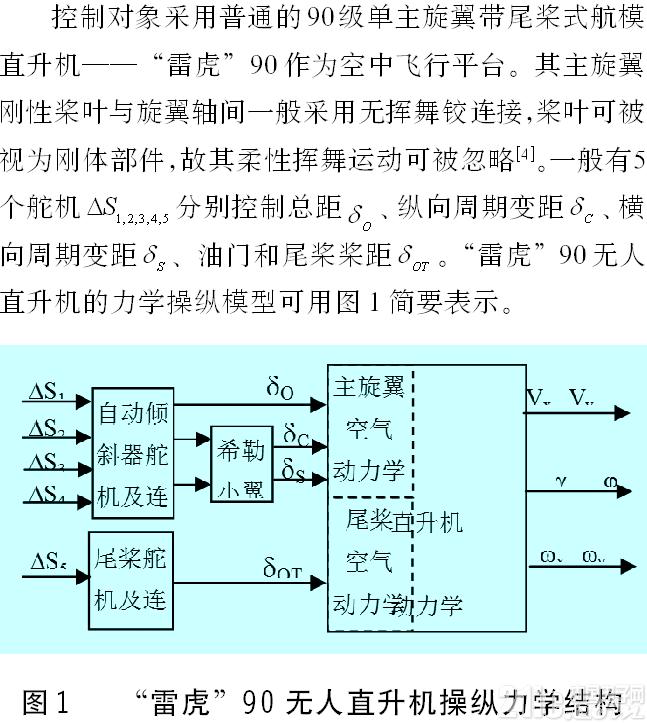 2 无人直升机动力学模型 2.1 操纵力学结构