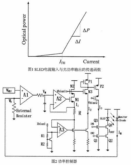 sled激光器驱动设计