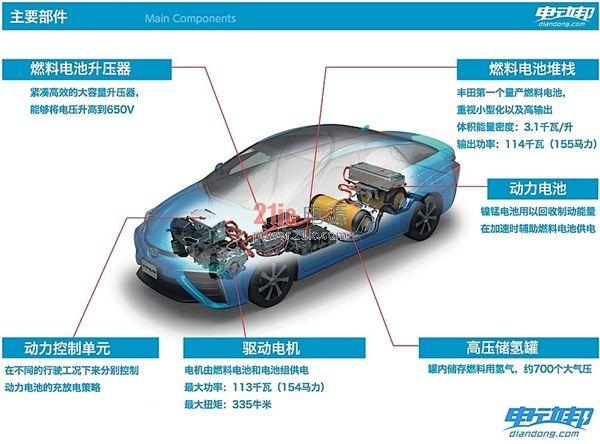 tfsc没有传统的汽油发动机,也没有变速器,发动机舱内部是电动机和电动