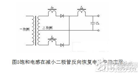 开关电源的emi滤波器原理及其设计