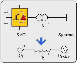 SVG原理图解