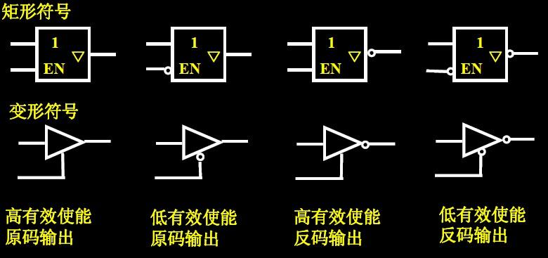 三态缓冲器逻辑符号