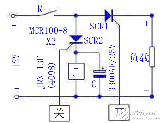 这里介绍一个简单实用的触摸延时开关电路,它具有简单、廉价、性能好等特点,很适合爱好者自行制作。电路原理: 延迟开关电路见图D1--D1,SCR组成开关的主回路,BG1,BG2等组成开关的控制回路。 平时,BG1,BG2均处于截止状态,SCR阻断,电灯H不亮。此时220V交流电经D1--D4整流、R3和DW使LED发光,用作夜间指示开关位置。这时流过H的电流仅2mA左右,不足使电灯H发光。需要开灯时,只有用手指摸一下电极片M,因人体泄露电流经R5,R6注入BG2的基极,BG2迅速导通。BG2集电极为低电平,