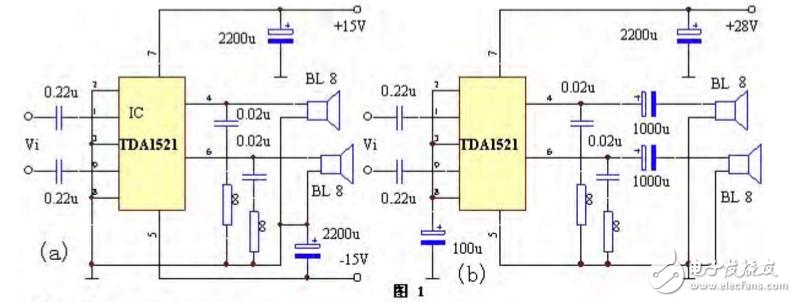 tda1521a制作功放电路,具有外围元件少,不用调试,一装就响的特点.