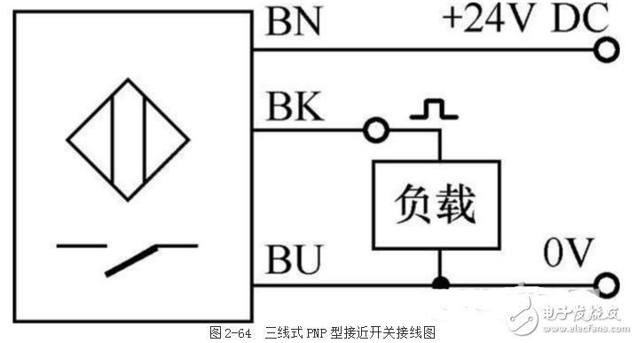 24v接近开关实物接线图_接近开关原理图_接近开关最大