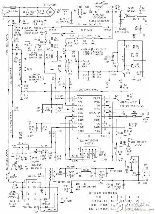 美的电磁炉电路图大全 六款美的电磁炉电路设计原理图详解图片