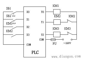 星三角降压启动plc梯形图电路图图片