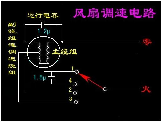 吊扇电容多大_吊扇电容接线图解