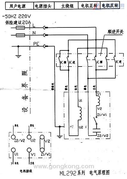 电机 正反/1。电机如输出四根线,用倒顺开关控制正反转