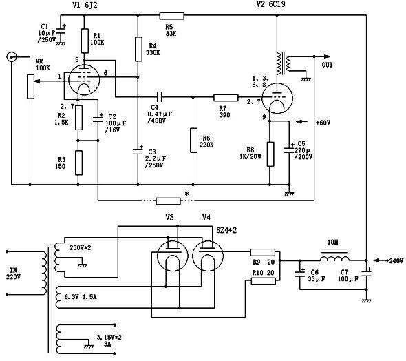 为使大信号输入时不致削顶,6J2的栅负压取得稍大,约1.6V左右。在这里,把6J2的阴极电阻一分为二,上偏压电阻选得较大,在其上并联了一只电容。上下偏压电阻的连接点可作为大环路负反馈的接入点。即从输出变压器二次侧端经一数k的电阻反馈到此点,如图中虚线所示。不过,笔者从试装到整机,都没有接入过大环路的负反馈,一切全凭电路的开环性能决定。 信号被6J2放大后经由C4耦合进入6C19组成的自偏压单端A类放大电路。阴极电阻也是6C19的自偏压电阻,产生6C19所需的栅负压,其上有60V 的直流电压,功耗甚大,应