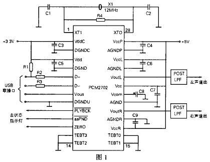 基于PCM2702E的USB声卡设计