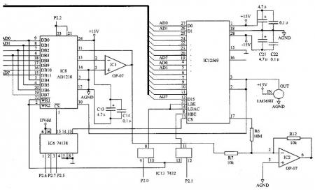 有效提高D/A转换器线性指标与分辨率的方法