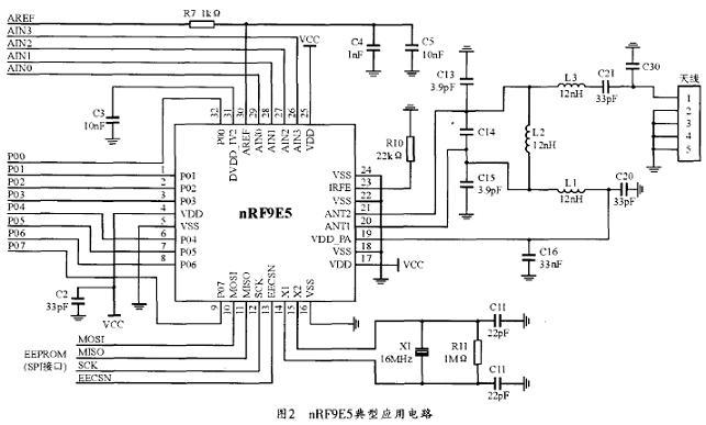 nRF9E5典型应用电路