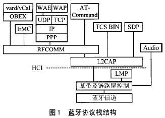 智能传感器的蓝牙协议栈与SoC 结构设计