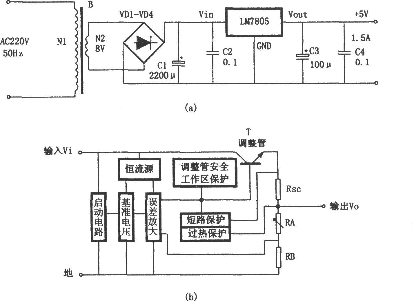 LM7805构成的 5V稳压电源