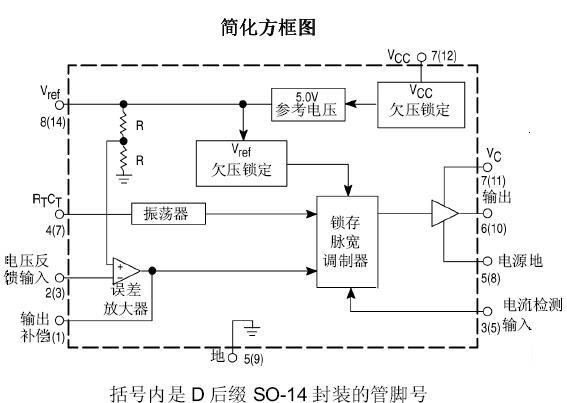 UC3843 uc3842原理-其他电源电路图-电子产品世界