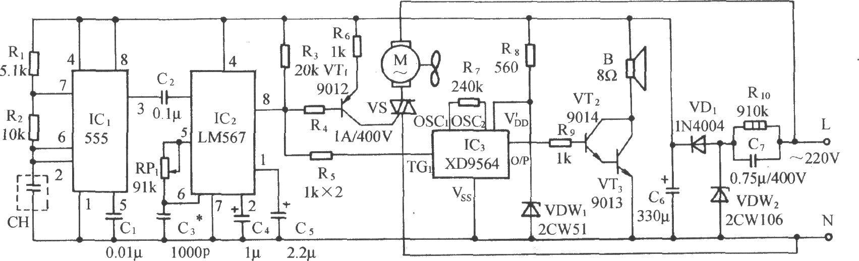 一种湿度/频率-音频译码式湿度检测、自动排气通风伴蛙鸣报叫电