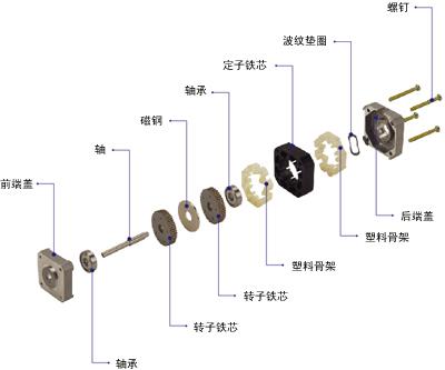 步进 电机原理 说明 电路图 电子产品世界 高清图片