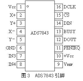 ADS7843电路及驱动程序