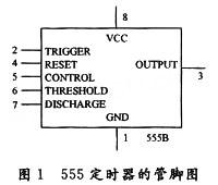 用OrCAD/PSpice对555芯片功能及常应用电路
