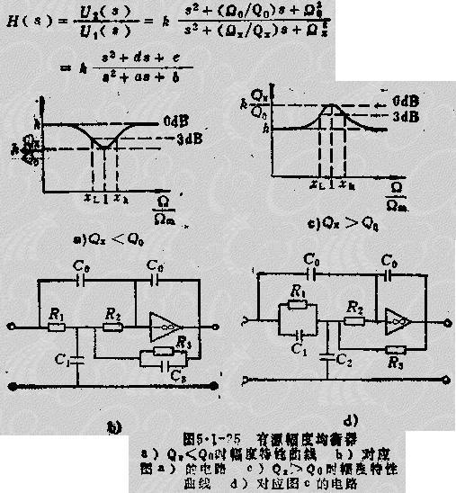 均衡器的原理_自适应均衡技术的原理