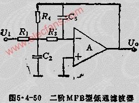 MFB低通滤波器电路设计方法与步骤