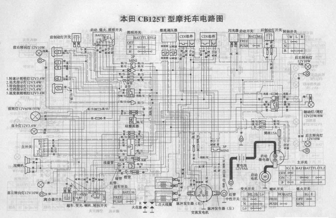 本田摩托车电路图