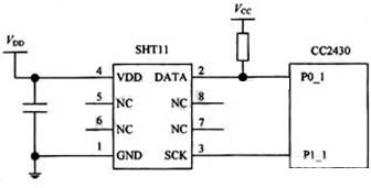 SHT11与CC2430接口电路