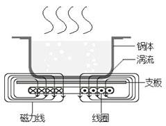 458系列电磁炉维修手册