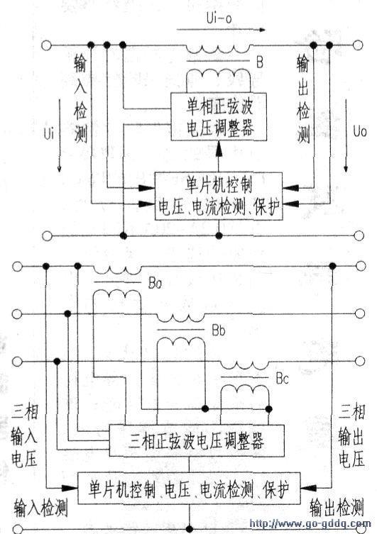 照明节电器的工作原理分析