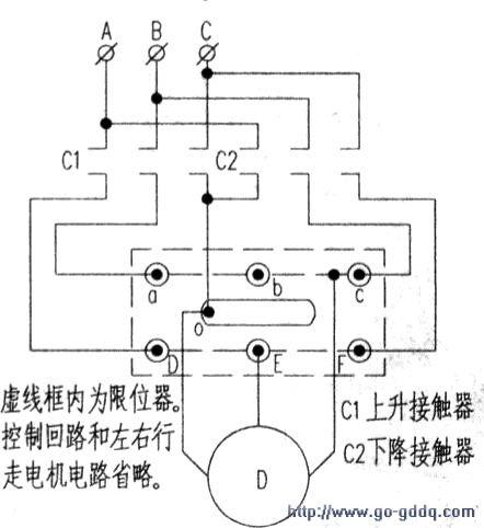 从而切断c1(上升接触器)的电路.迫使电机停车