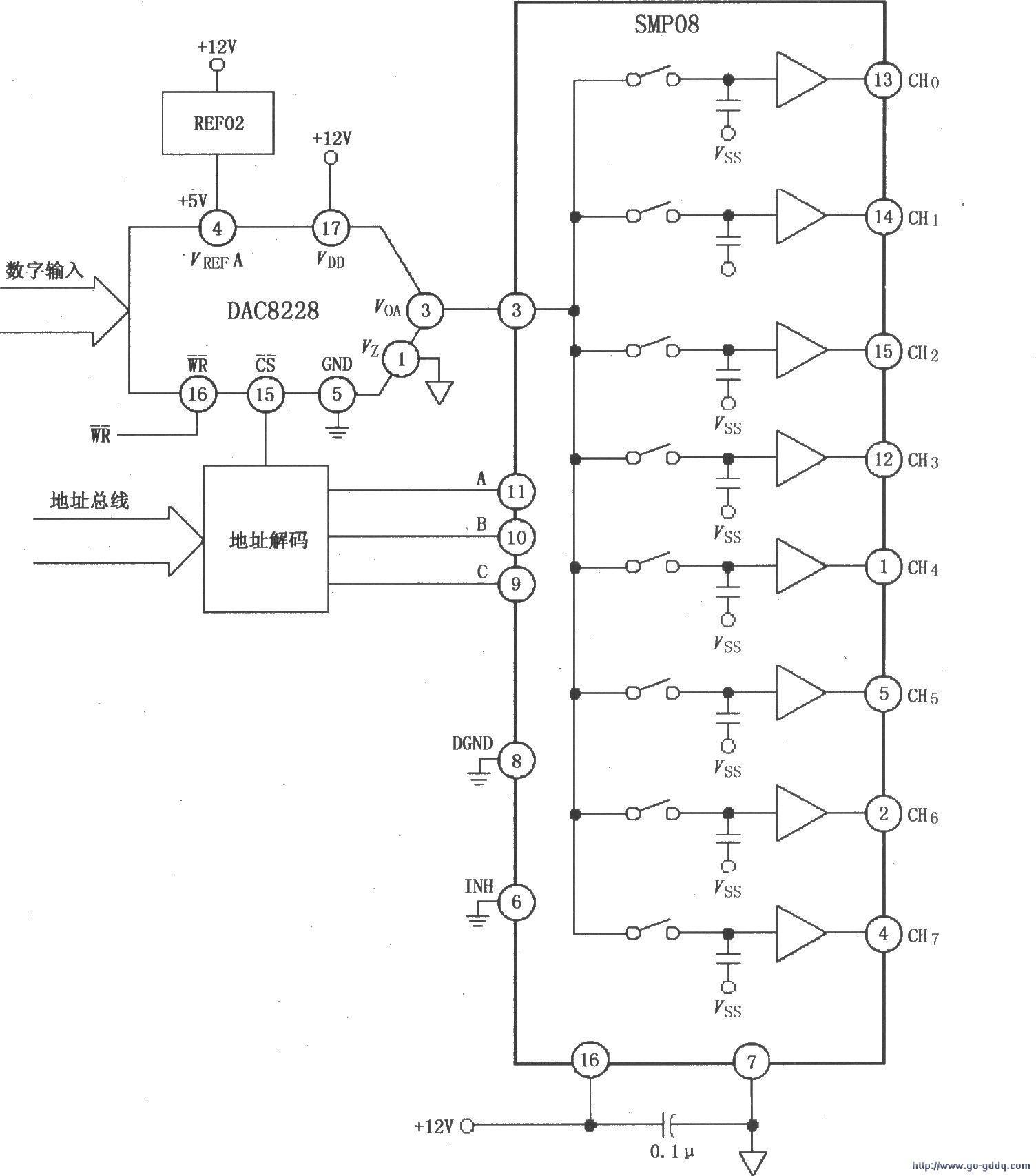 用SMP08/18构成的八通道多路复用D/A变换电路