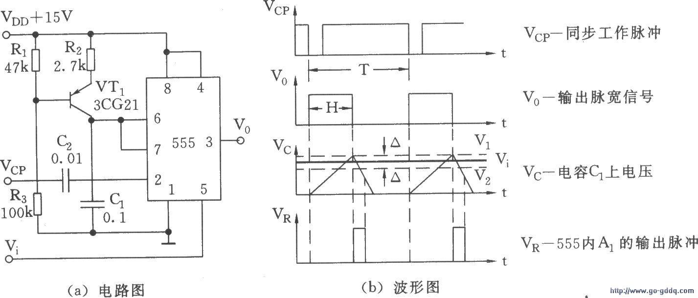 简易电压/脉宽转换器(555)