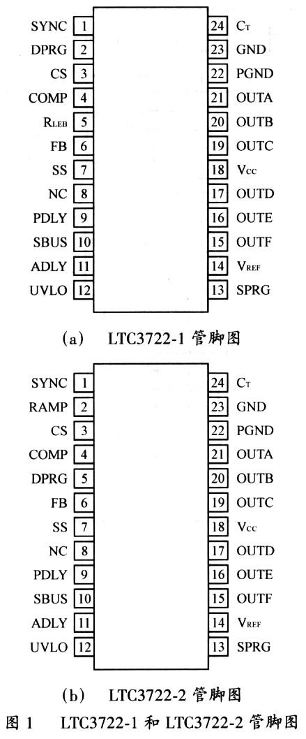 LTC3722-x引脚图及引脚功能描述
