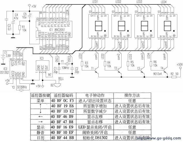 DS1302+AT89C2051控制的红外遥控LED电子钟设计