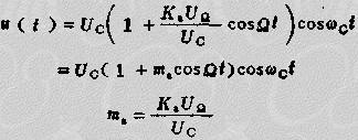 调幅信号的数学表示和波形图
