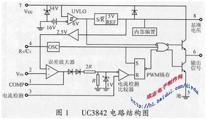 UC3842应用于电压反馈电路中的探讨