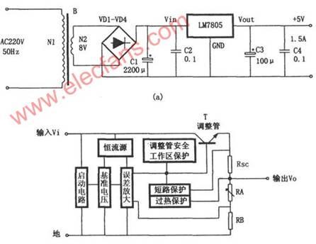 LM7805构成的5V稳压电源电路