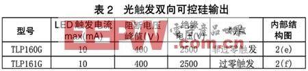 贴片式光电耦合器及其应用